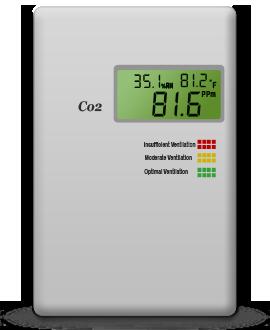 Sensor co2